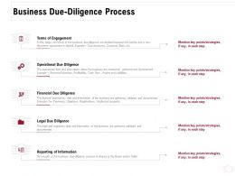 Business Due Diligence Process Ppt Powerpoint Presentation Outline Clipart
