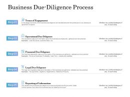 Business Due Diligence Process Ppt Powerpoint Presentation Slides