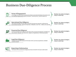 Business Due Diligence Process Ppt Styles Model