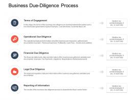 Business Due Diligence Process Strategic Mergers Ppt Demonstration