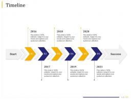 Business Due Diligence Timeline Ppt Powerpoint Presentation Ideas Infographic Template