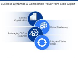 Business Dynamics And Competition Powerpoint Slide Clipart