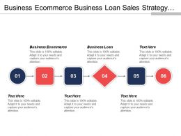 Business Ecommerce Business Loan Sales Strategy Business Budgeting
