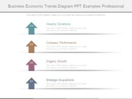 Business Economic Trends Diagram Ppt Examples Professional