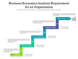 Business Economics Analysis Requirement For An Organization