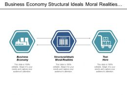 Business Economy Structural Ideals Moral Realities B2b Sales Partner Cpb