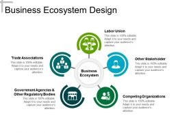 Business Ecosystem Design Powerpoint Topics