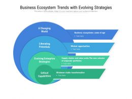 Business Ecosystem Trends With Evolving Strategies
