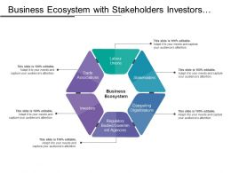 Business Ecosystem With Stakeholders Investors Associations Organizations