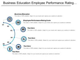 Business Education Employee Performance Rating Scale Business Travel Cpb
