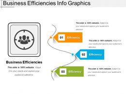 Business Efficiencies Info Graphics