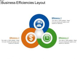 Business Efficiencies Layout
