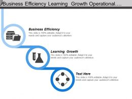 Business Efficiency Learning Growth Operational Team Excellence Execution