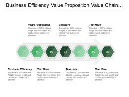 Business Efficiency Value Proposition Value Chain Cost Profit