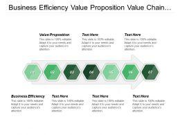 Business Efficiency Value Proposition Value Chain Cost Profit