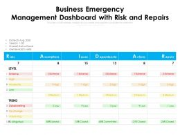Business Emergency Management Dashboard With Risk And Repairs