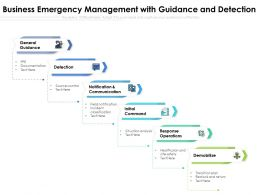 Business Emergency Management With Guidance And Detection