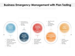 Business Emergency Management With Plan Testing