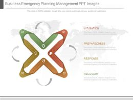 Business Emergency Planning Management Ppt Images