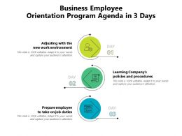 Business Employee Orientation Program Agenda In 3 Days