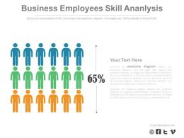 Business Employee Skill Analysis Comparision Chart Powerpoint Slides