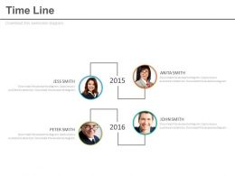 Business Employee Timeline With Years Powerpoint Slides