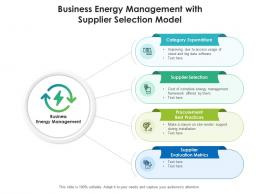 Business Energy Management With Supplier Selection Model