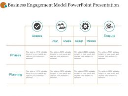 Business Engagement Model Powerpoint Presentation