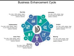 Business Enhancement Cycle