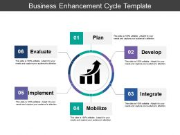 Business Enhancement Cycle Template