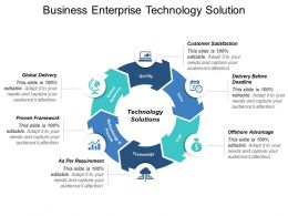 Business Enterprise Technology Solution PPT Background