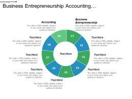 Business Entrepreneurship Accounting Recapitalization Strategy Analytics Internet Based Advertising Cpb