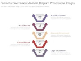 Business Environment Analysis Diagram Presentation Images