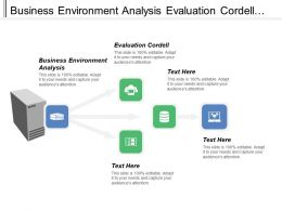 Business Environment Analysis Evaluation Cordell List Possible Option