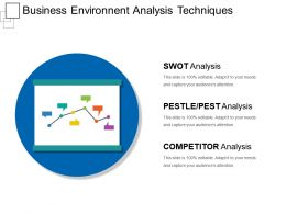 Business Environment Analysis Techniques Powerpoint Graphics