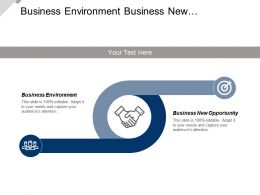 Business Environment Business New Opportunity Performance Based Marketing Cpb