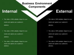 Business Environment Components Powerpoint Ideas