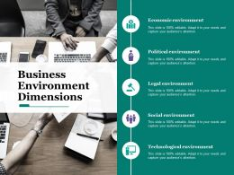 Business Environment Dimensions Economic Environment Political Environment Social Environment