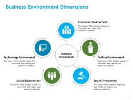 Business Environment Dimensions Ppt Designs Download