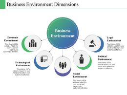 Business Environment Dimensions Ppt Powerpoint Presentation Diagram Graph Charts