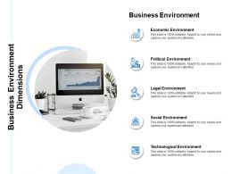 Business Environment Dimensions Ppt Powerpoint Presentation File Example