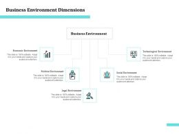 Business Environment Dimensions Ppt Powerpoint Presentation Graphics