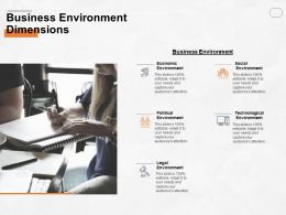 Business Environment Dimensions Ppt Powerpoint Presentation Model Visual Aids