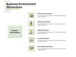 Business Environment Dimensions Ppt Powerpoint Presentation Portfolio Graphics