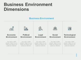 Business Environment Dimensions Ppt Powerpoint Presentation Slides