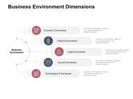 Business Environment Dimensions Social Environment Ppt Powerpoint Presentation Professional