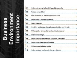 Business Environment Importance Powerpoint Show