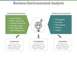 Business Environmental Analysis Powerpoint Templates