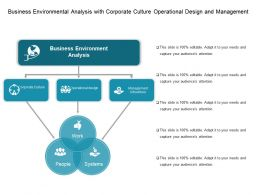 Business Environmental Analysis With Corporate Culture Operational Design And Management