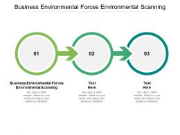 Business Environmental Forces Environmental Scanning Ppt Powerpoint Slide Cpb